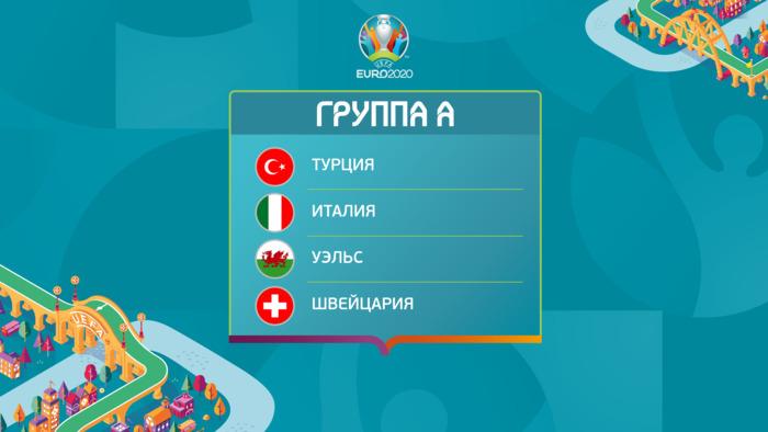 Группа А Евро 2020