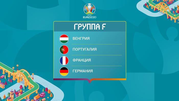 Группа F Евро 2021